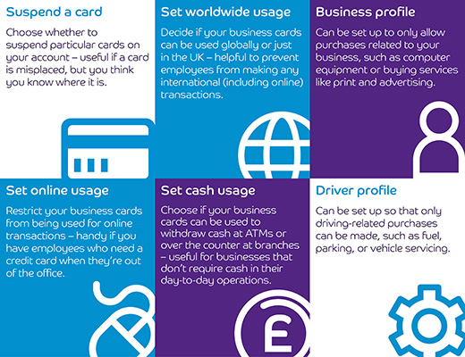 Choose when and where your cards can be used with our new service called MyControls.