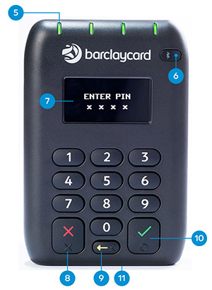 The Anywhere card reader, front view.