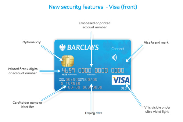 Visa's front security features
