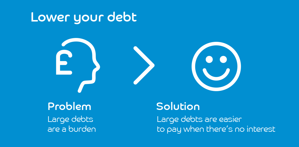 Lower your debt infographic