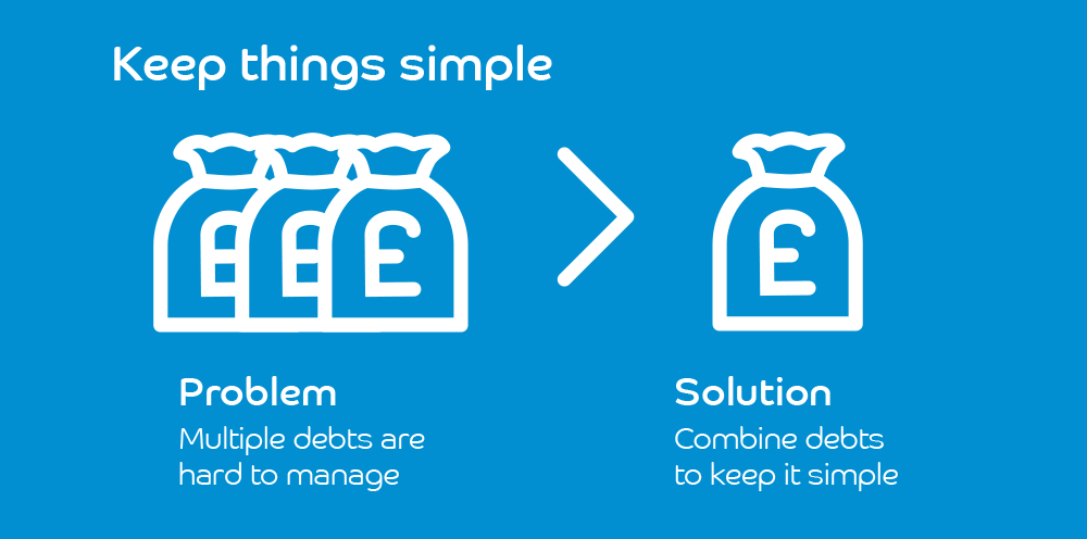 Keep things simple infographic